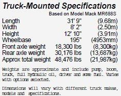 Truck mounted specification 28 Z